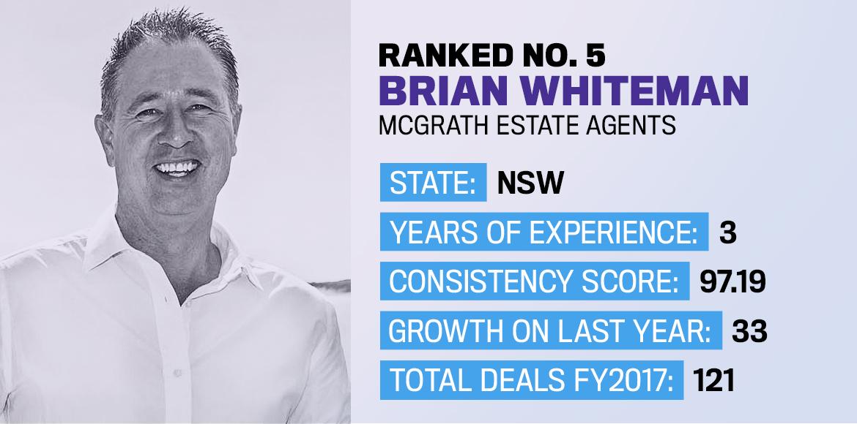 Brian Whiteman