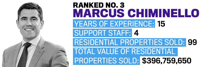 Ranked 3 Marcus Chiminel